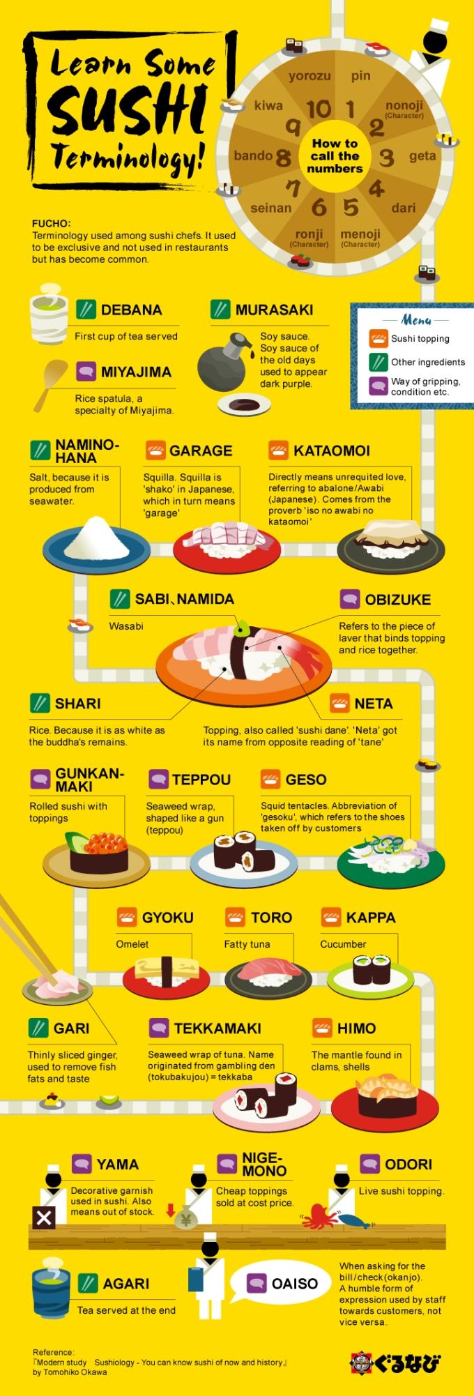 sushi_main